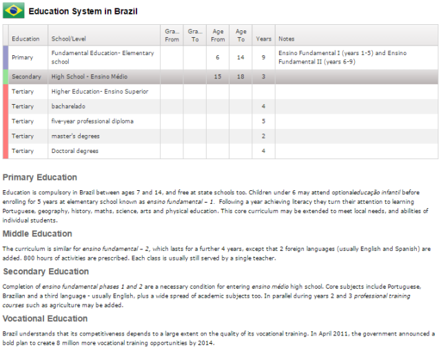 Brazilian education system
